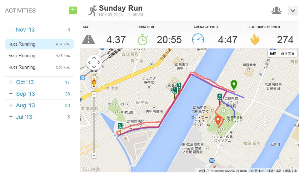 第33回 ひろしま国際平和マラソン 走行マップ