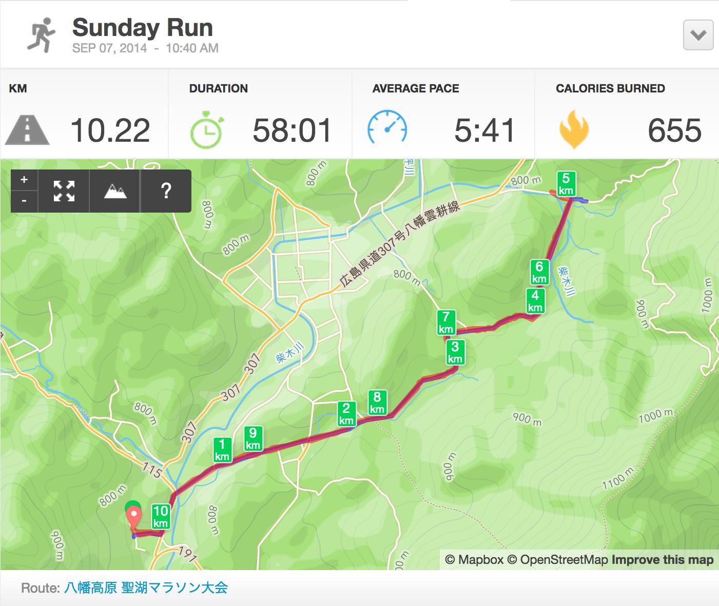 第31回八幡高原聖湖マラソン大会コース地図