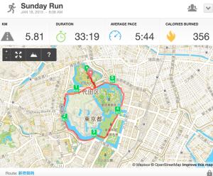 皇居ランニング コースマップ